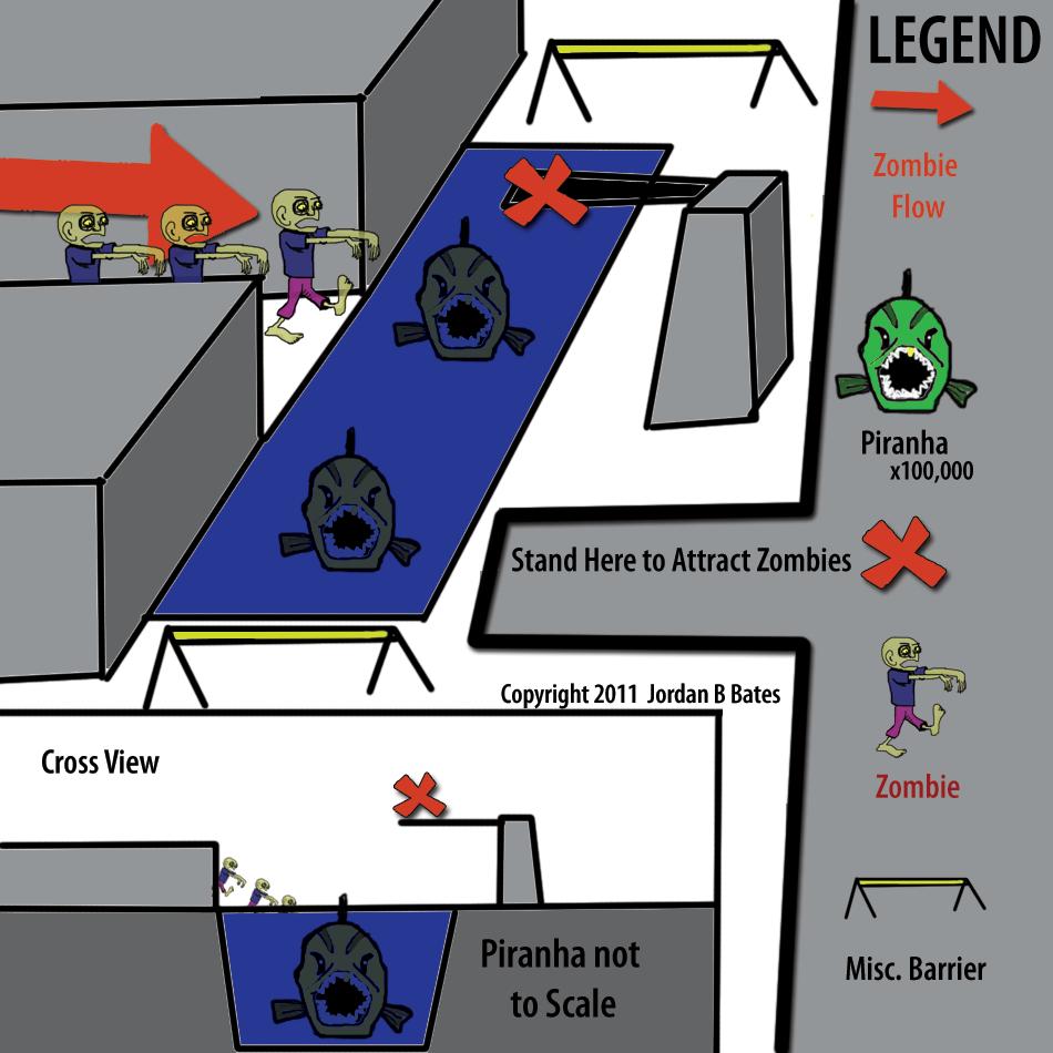 Zombie Piranha Destruction Killing Plans Designs